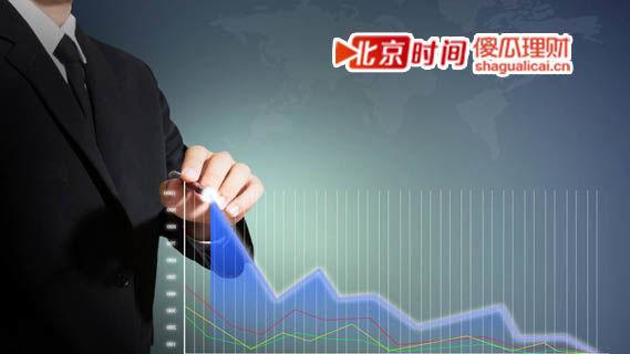 市场分化进入白热化,距离调整还有多远?