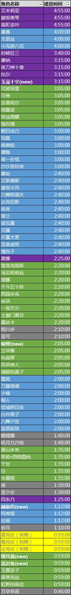 建造时间表.png