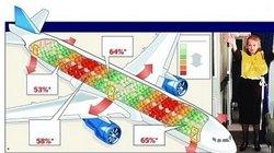 飞机安全座位图_360百科