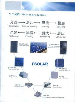 太阳能电池组件生产工艺