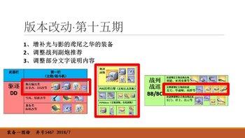 装备一图榜第十五期更新内容.JPG