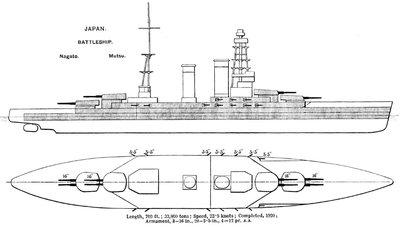 Nagato class diagrams Brasseys 1923.jpg