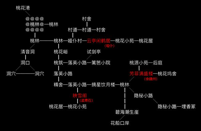 桃花岛师门地图.png