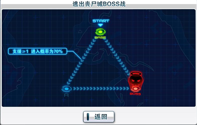 逃出丧尸城BOSS战(简单).png