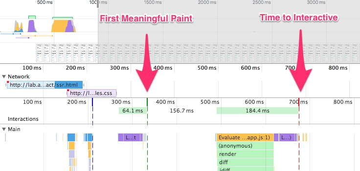 First Meaningful Paint and Time to Interactive on a DevTools Timeline