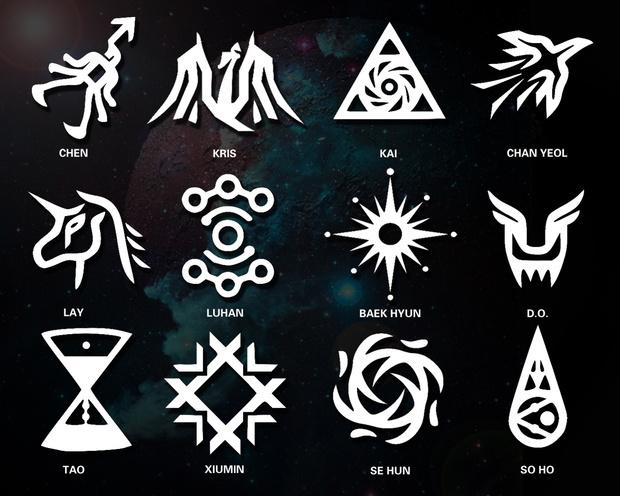 EXO12个人的超能力分别是什么