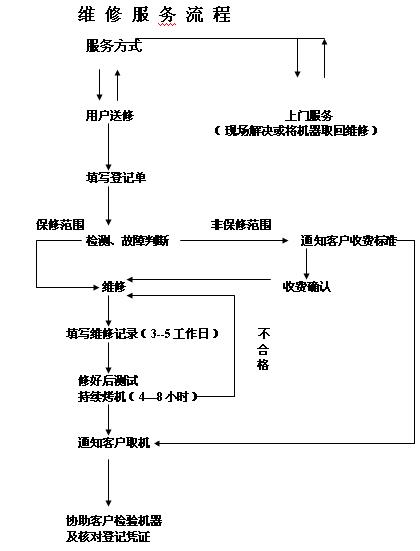 三星bcd212nmvf主板电路图