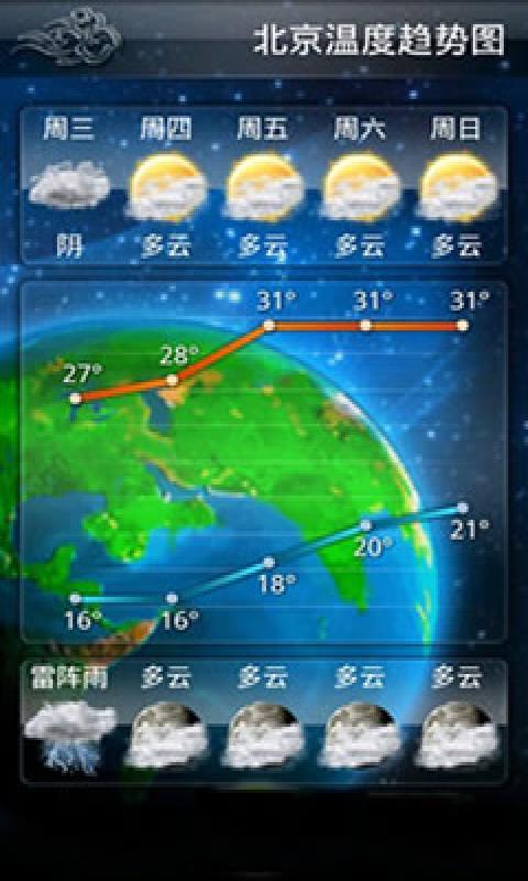 《 墨迹天气for Android 》截图欣赏