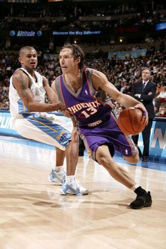 篮球热身步骤图