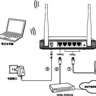 吉视传媒机顶盒wifi怎么连接