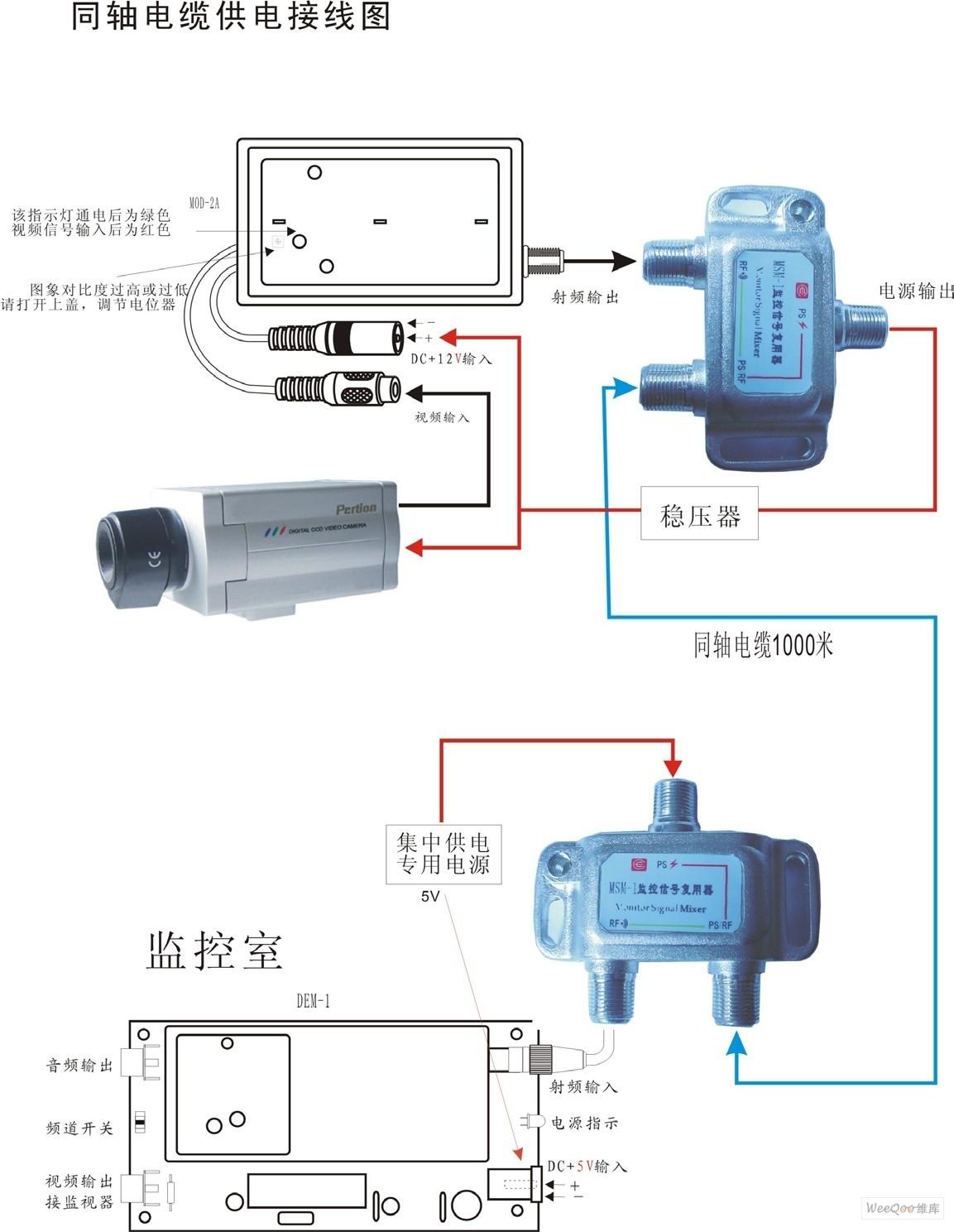 电缆调制解调器
