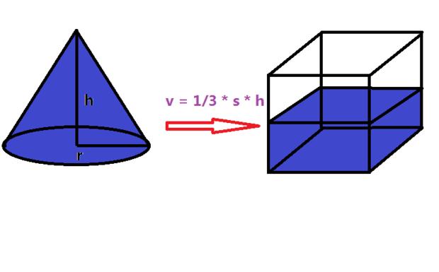 一个圆锥形容器高60厘米,容器内装满水,如果将这些水倒入底面直径相等的圆柱形容器内,水面的高将是多少(图2)  一个圆锥形容器高60厘米,容器内装满水,如果将这些水倒入底面直径相等的圆柱形容器内,水面的高将是多少(图5)  一个圆锥形容器高60厘米,容器内装满水,如果将这些水倒入底面直径相等的圆柱形容器内,水面的高将是多少(图7)  一个圆锥形容器高60厘米,容器内装满水,如果将这些水倒入底面直径相等的圆柱形容器内,水面的高将是多少(图10)  一个圆锥形容器高60厘米,容器内装满水,如果将这些水倒入底