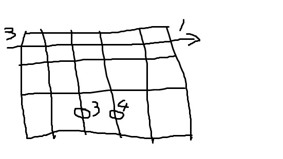 简笔画 平面图