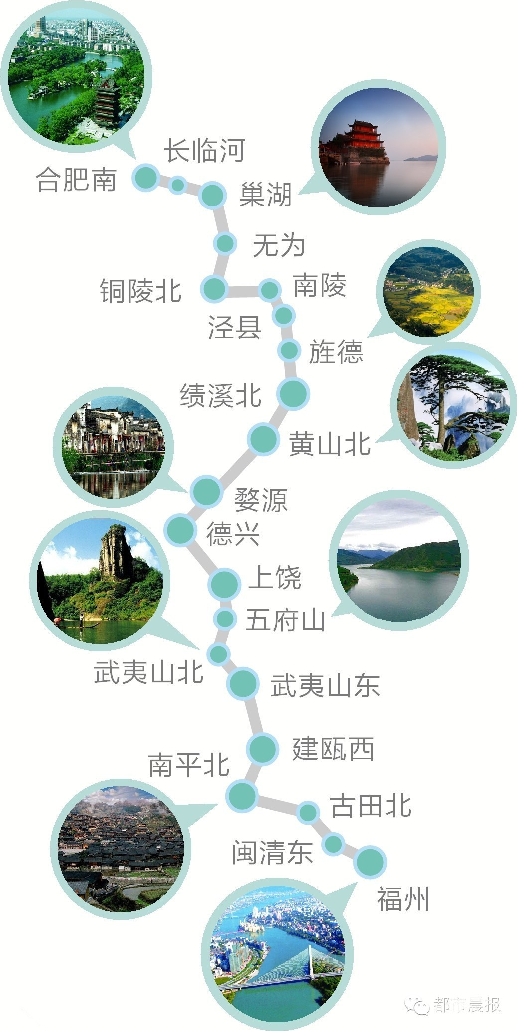 7月从徐州出发搭中国最美高铁看风景!