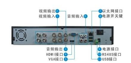 监控 8路网络智能硬盘录像机