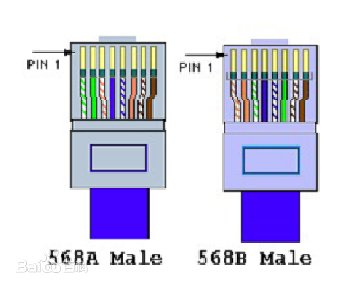 网络线怎么区分颜色和连接?