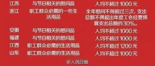 中央明确了!元旦春节这些福利可以有 - 清泉 - 清泉的博客