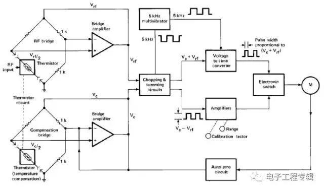 图4 带有温度补偿式热敏电阻功率计原理框图(n432a) 将加到射频电桥