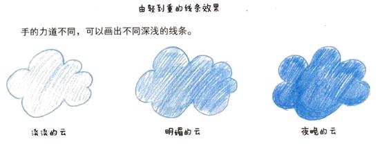 彩铅画天空的步骤