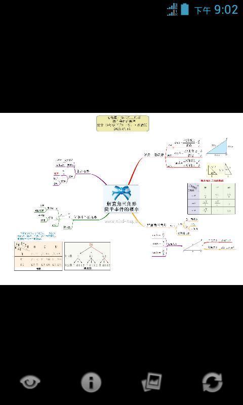 《 心智图图解初中数学浙教版9年级下 》截图欣赏