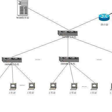 网络监控安装步骤图解
