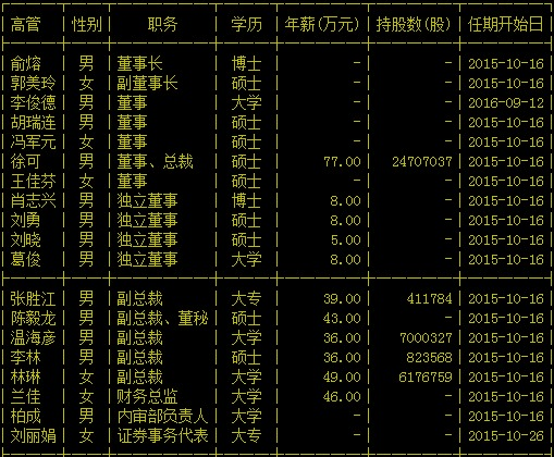 (微信号:istocknews)上市公司数据库显示,陈毅龙,男,1974年6月出生,硕