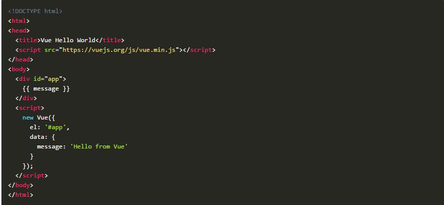 Hello World vue.js (Reactjs vs Vue.js)