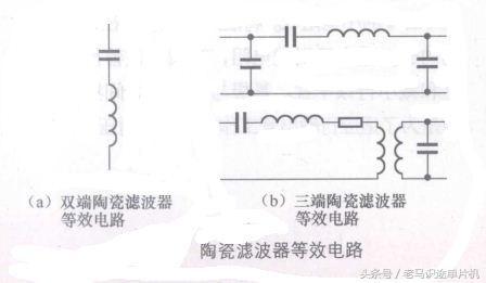 电路识图116-变容二极管,双向二极管,石英晶振的等效电路