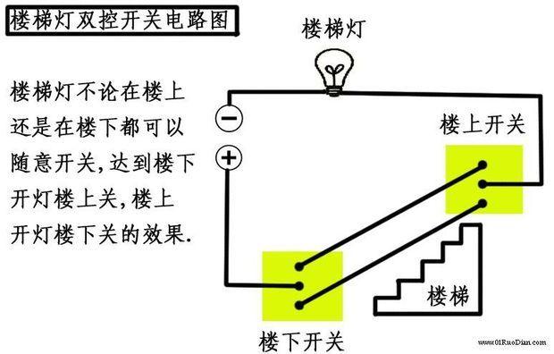 楼梯灯双控开关如何安装(请配上图)