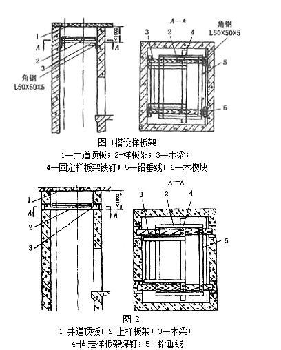 技术交底--液压电梯安装工程图片