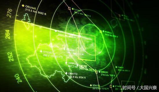 """颠覆性技术:中国首台微波光子""""天眼""""问世 - 一统江山 - 一统江山的博客"""