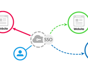 【技术分享】利用XML签名攻击绕过SAML 2.0 SSO