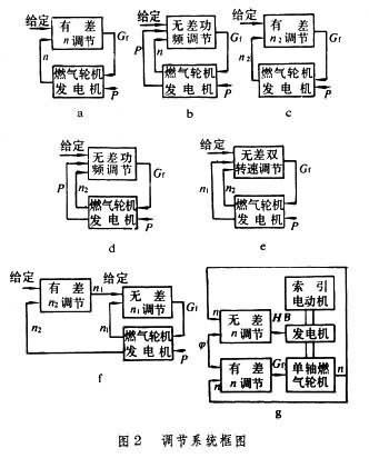 df4dh机车控制电路