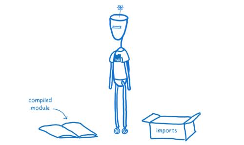 Imports box next to WebAssembly robot