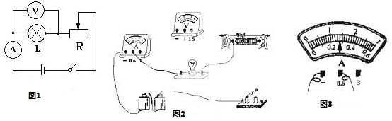 若此时电流表的示数如图3所示,其示数是______a,则电灯的额定功率是