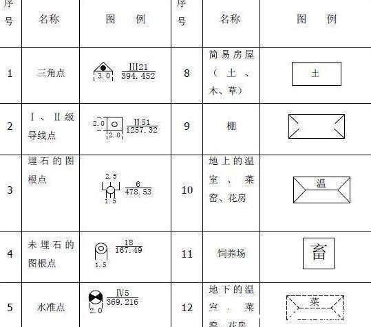 建筑背影的图纸符号你知道教你v背影符图纸意义图片