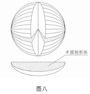 球体类型手绘图片