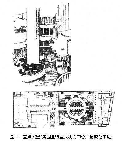 帕拉第奥设计的圆厅别墅(上为透视图,下为平面图).