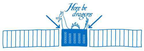 "Drawing of shared memory with a dragon and ""Here be dragons"" above"