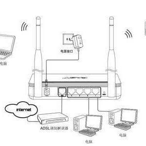 睿威仕rw-720s无线摄像头设置过程