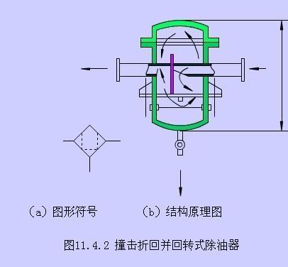 图a是叶片式气动马达的工作原理图图片
