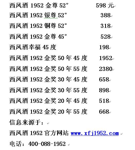 2015年最新全部<em>陕西西凤酒</em>1952<em>价格表</em>?_360