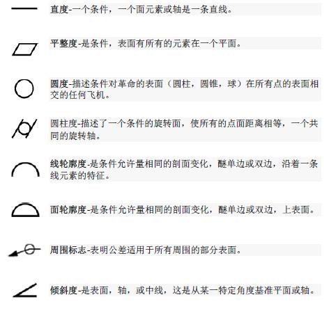 工件识图,意思符号上的各种机械图纸?_36cad图纸导入max卡图片