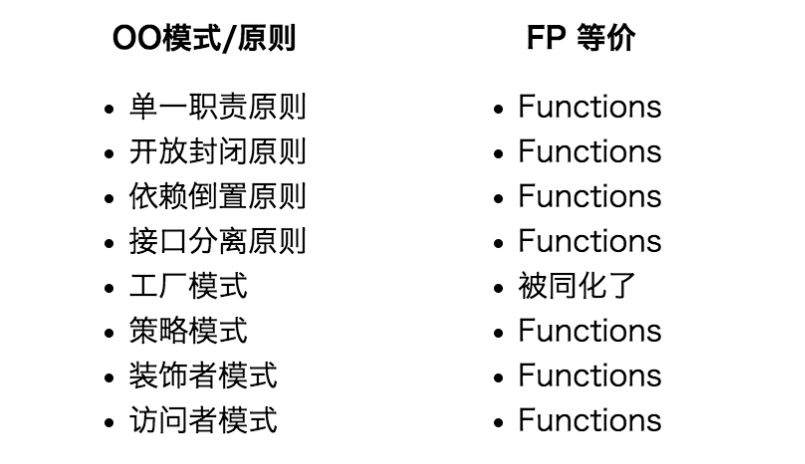 OOP模式对比函数式