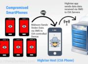 """【国际资讯】CIA""""摩天计划""""如何在没有互联网的情况下窃取被黑手机的信息?"""