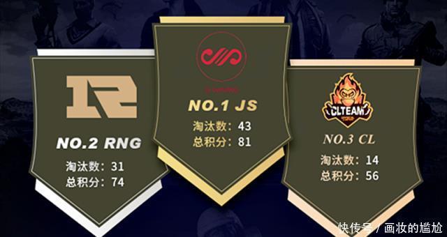 2019和平精英淘汰赛败者组:RNG成最大赢家,单场拿下20次击杀