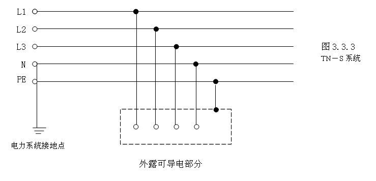 三相电路零线的作用