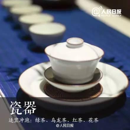 泡茶,茶具你选对了吗?