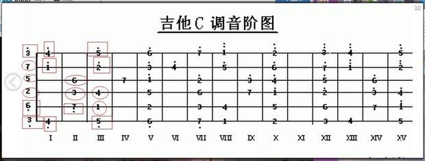 入手学吉他谱子-种吉他 小星星吉他谱