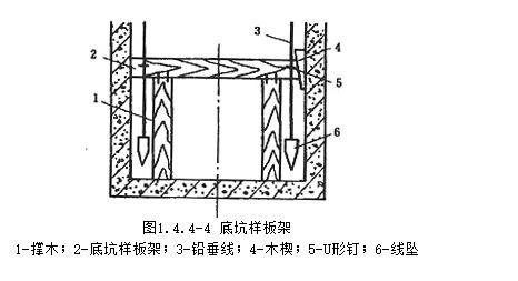 五,质量标准 (一)主控项目: 1基准线尺寸必须符合图纸要求,各线偏差